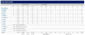 Bucks Box Score