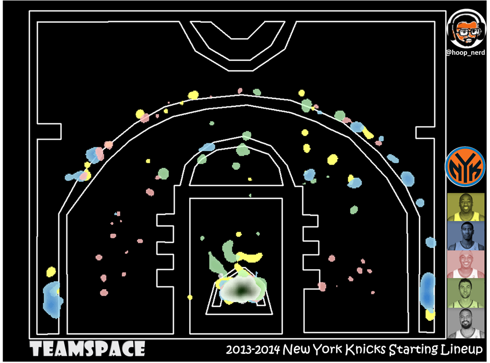 San Antonio Spurs 2013-14 TeamSPACE