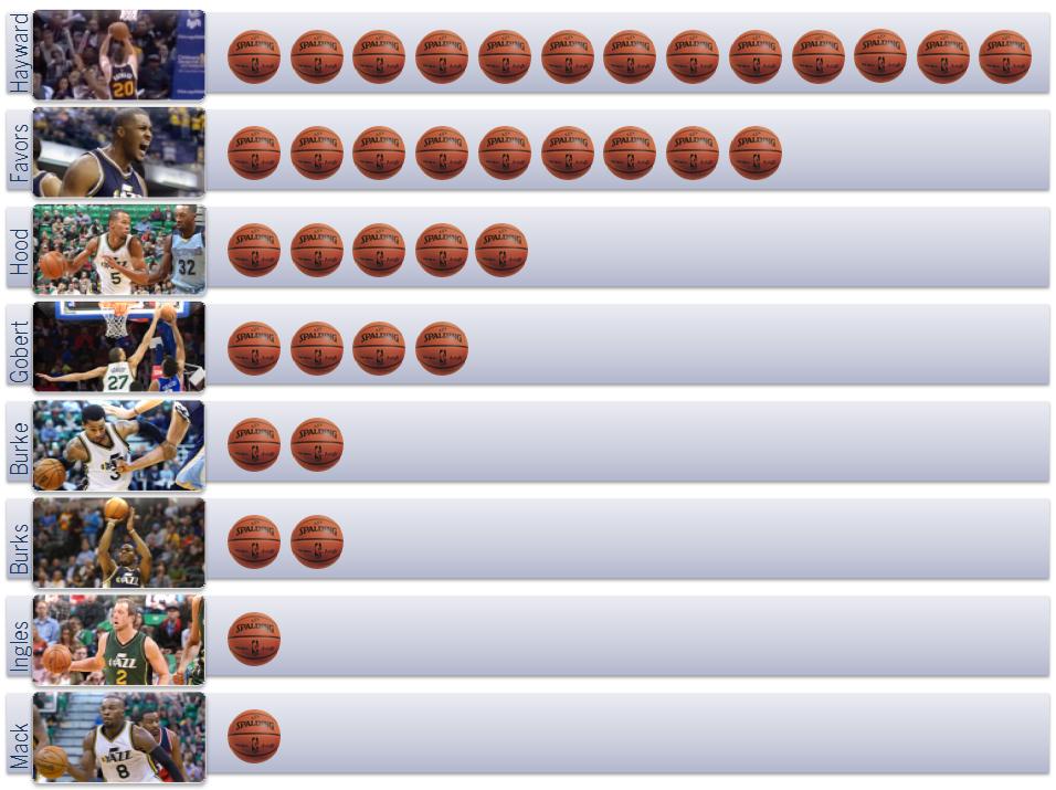 37 Game Balls