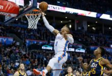Jazz Run Out of Gas in 4th in 94 – 100 OKC Defeat